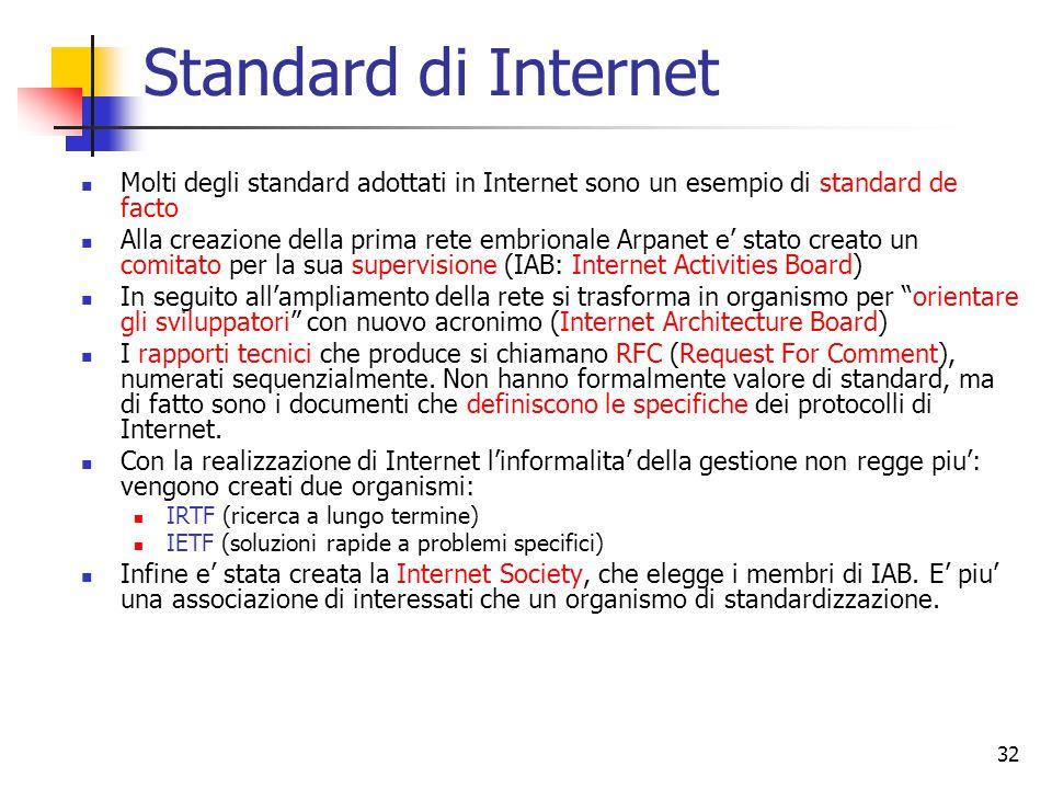32 Standard di Internet Molti degli standard adottati in Internet sono un esempio di standard de facto Alla creazione della prima rete embrionale Arpa