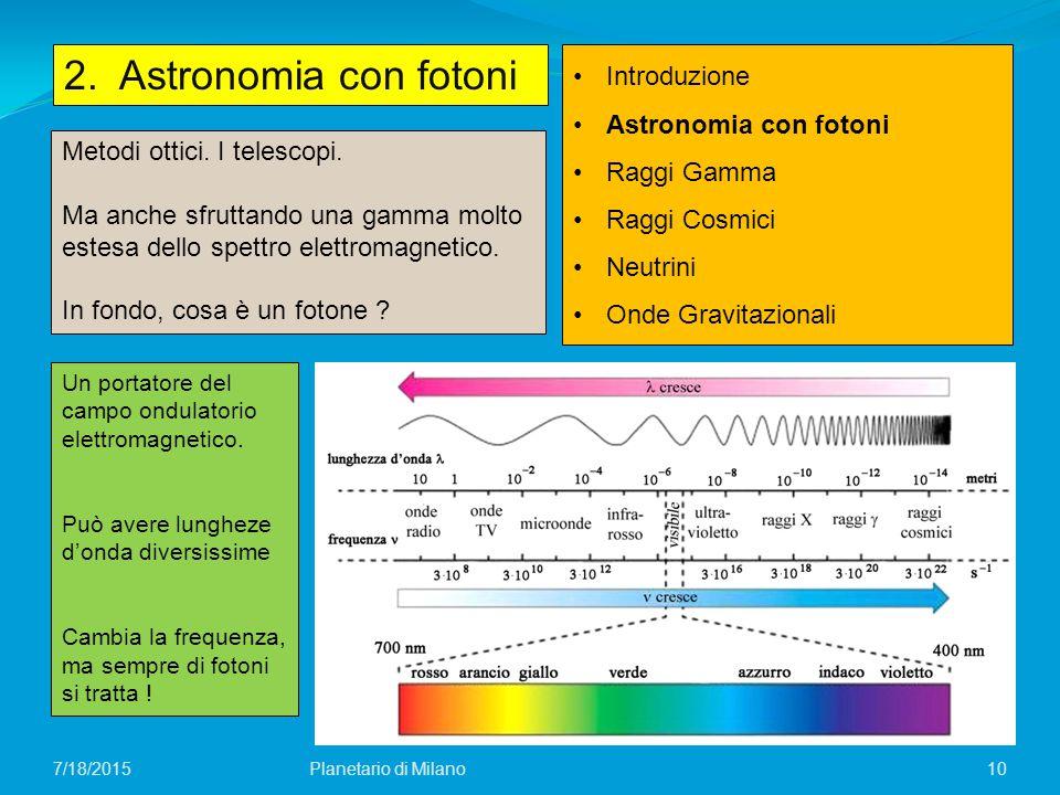 10 2. Astronomia con fotoni Planetario di Milano7/18/2015 Introduzione Astronomia con fotoni Raggi Gamma Raggi Cosmici Neutrini Onde Gravitazionali Me