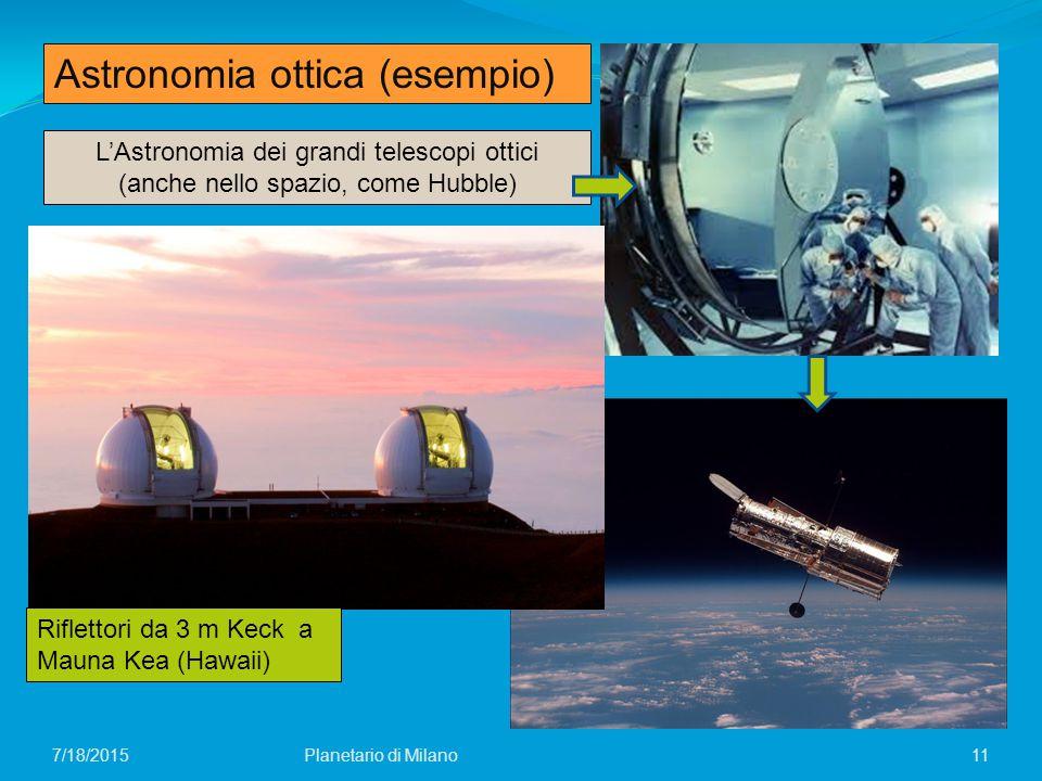 7/18/2015Planetario di Milano11 Astronomia ottica (esempio) Keck L'Astronomia dei grandi telescopi ottici (anche nello spazio, come Hubble) Riflettori da 3 m Keck a Mauna Kea (Hawaii)