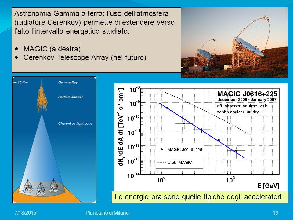 19Planetario di Milano7/18/2015 Astronomia Gamma a terra: l'uso dell'atmosfera (radiatore Cerenkov) permette di estendere verso l'alto l'intervallo energetico studiato.