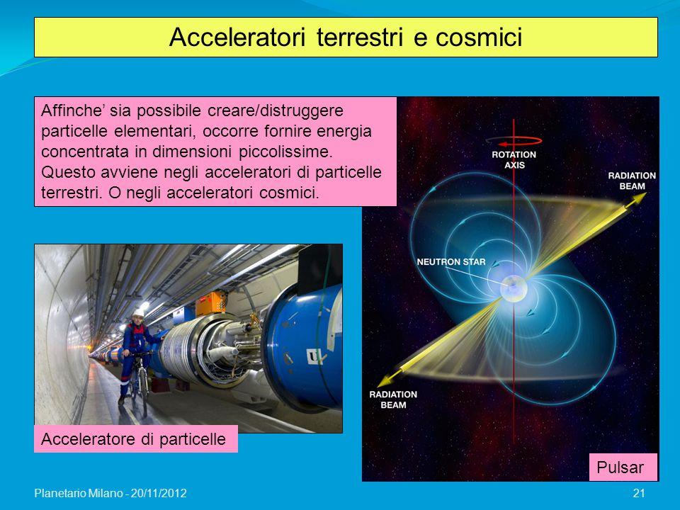 Planetario Milano - 20/11/2012 21 Affinche' sia possibile creare/distruggere particelle elementari, occorre fornire energia concentrata in dimensioni piccolissime.