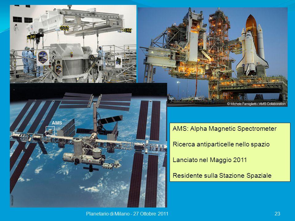 23Planetario di Milano - 27 Ottobre 2011 AMS: Alpha Magnetic Spectrometer Ricerca antiparticelle nello spazio Lanciato nel Maggio 2011 Residente sulla Stazione Spaziale