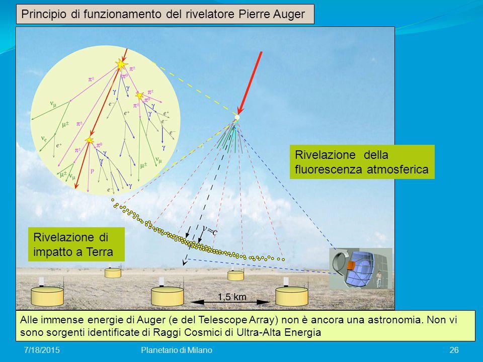 26Planetario di Milano7/18/2015 Alle immense energie di Auger (e del Telescope Array) non è ancora una astronomia. Non vi sono sorgenti identificate d