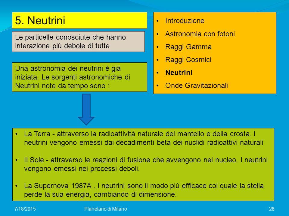 28 5. Neutrini Planetario di Milano7/18/2015 Introduzione Astronomia con fotoni Raggi Gamma Raggi Cosmici Neutrini Onde Gravitazionali Le particelle c
