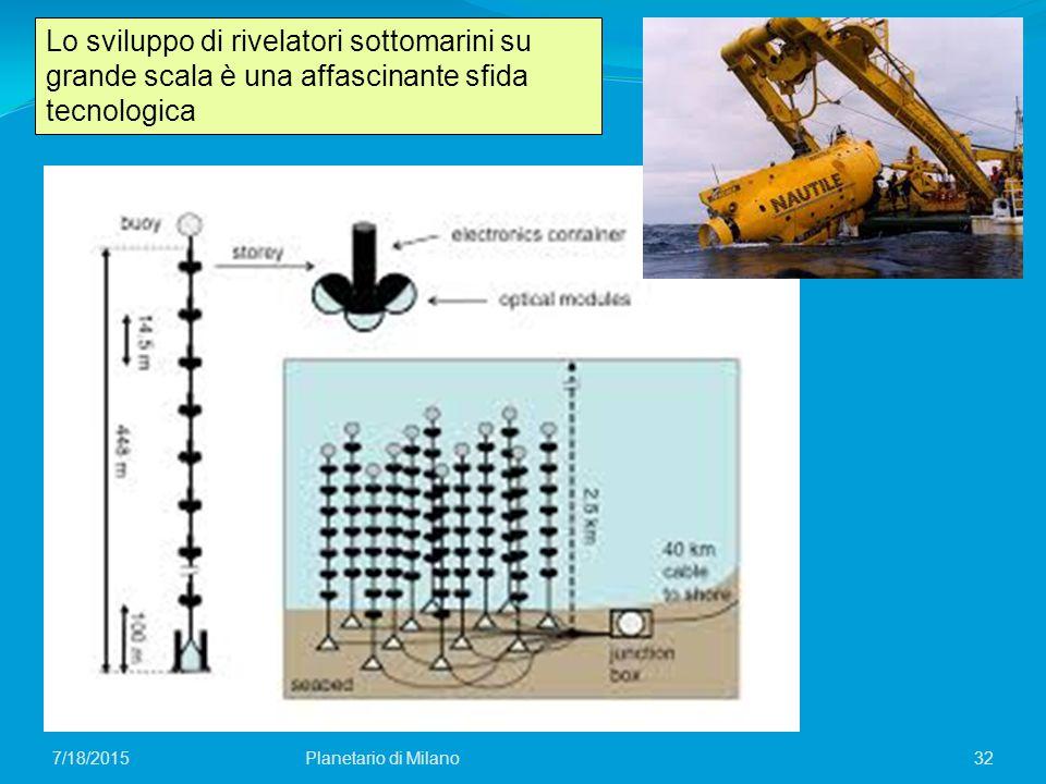 32Planetario di Milano7/18/2015 Lo sviluppo di rivelatori sottomarini su grande scala è una affascinante sfida tecnologica