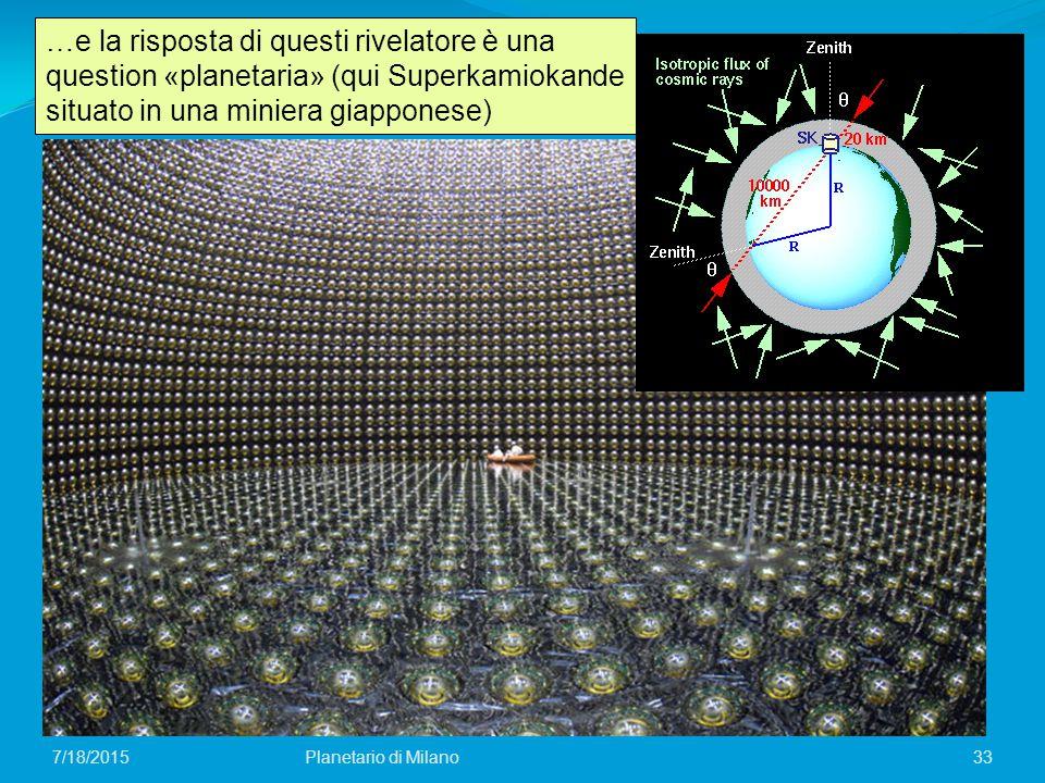 33Planetario di Milano7/18/2015 …e la risposta di questi rivelatore è una question «planetaria» (qui Superkamiokande situato in una miniera giapponese)