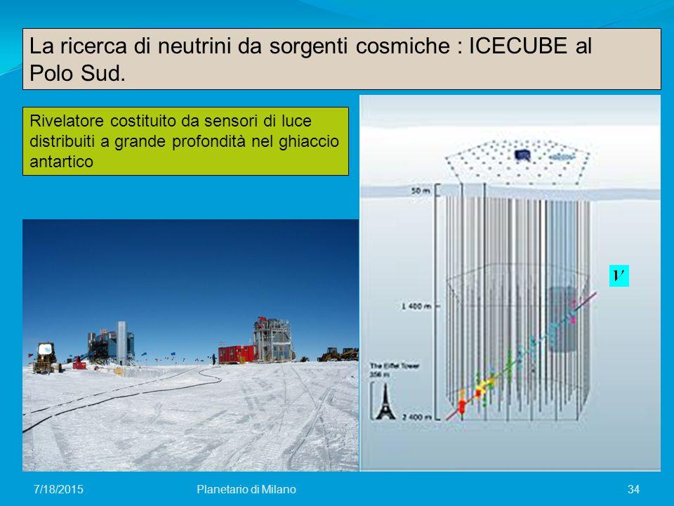 34Planetario di Milano7/18/2015 La ricerca di neutrini da sorgenti cosmiche : ICECUBE al Polo Sud. Rivelatore costituito da sensori di luce distribuit