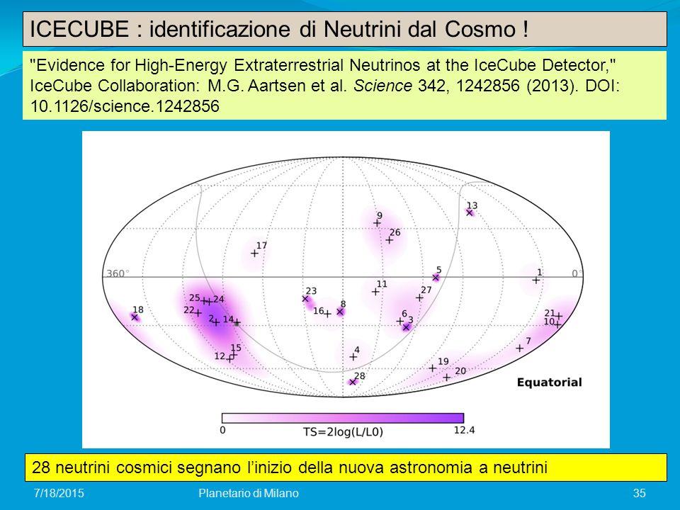 35Planetario di Milano7/18/2015 ICECUBE : identificazione di Neutrini dal Cosmo .