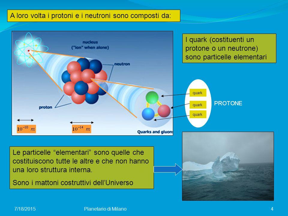 4 quark PROTONE A loro volta i protoni e i neutroni sono composti da: I quark (costituenti un protone o un neutrone) sono particelle elementari Le particelle elementari sono quelle che costituiscono tutte le altre e che non hanno una loro struttura interna.