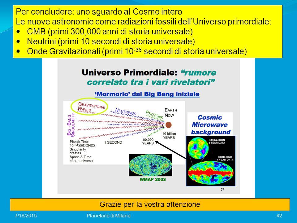 42Planetario di Milano7/18/2015 Grazie per la vostra attenzione Per concludere: uno sguardo al Cosmo intero Le nuove astronomie come radiazioni fossil