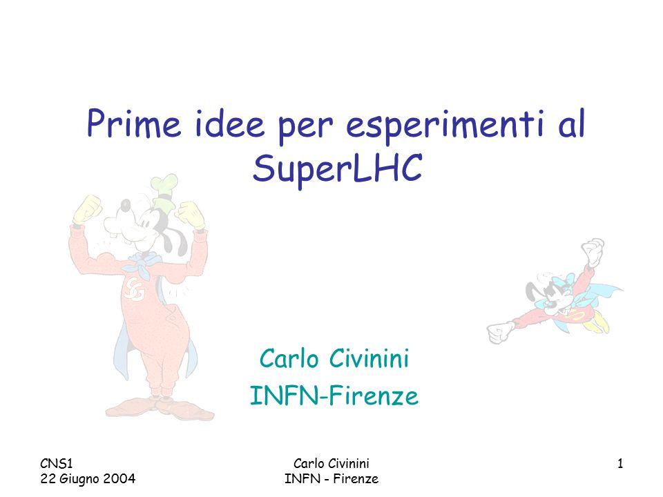 CNS1 22 Giugno 2004 Carlo Civinini INFN - Firenze 62 Sommario Calorimetria per Atlas Il Pileup sara' ~ 3.2 volte piu' intenso @ 10 35 rispetto alla luminosita' di LHC –Per ottimizzare il rumore il tempo di formazione dell'elettronica deve essere variato Saranno possibili effetti di carica spaziale nel LAr EM per |  |>2 –Puo' essere necessario sostituire il LAr con un altro liquido BC ID problematica con campionamento a 25 ns –Forse necessario campionamento a 12.5 ns Tilecal: danneggiamento da radiazioni   LY< 20% –Calibrazioni e correzioni da studiare –Piu' importante: marginale la differenza tra MIP e rumore generato da pileup