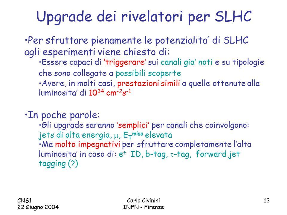 CNS1 22 Giugno 2004 Carlo Civinini INFN - Firenze 13 Upgrade dei rivelatori per SLHC Per sfruttare pienamente le potenzialita' di SLHC agli esperimenti viene chiesto di: Essere capaci di 'triggerare' sui canali gia' noti e su tipologie che sono collegate a possibili scoperte Avere, in molti casi, prestazioni simili a quelle ottenute alla luminosita' di 10 34 cm -2 s -1 In poche parole: Gli upgrade saranno 'semplici' per canali che coinvolgono: jets di alta energia, , E T miss elevata Ma molto impegnativi per sfruttare completamente l'alta luminosita' in caso di: e  ID, b-tag,  -tag, forward jet tagging ( )
