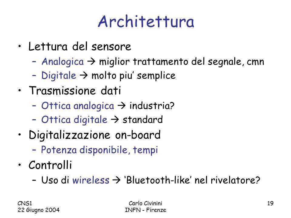 CNS1 22 Giugno 2004 Carlo Civinini INFN - Firenze 19 Architettura Lettura del sensore –Analogica  miglior trattamento del segnale, cmn –Digitale  molto piu' semplice Trasmissione dati –Ottica analogica  industria.