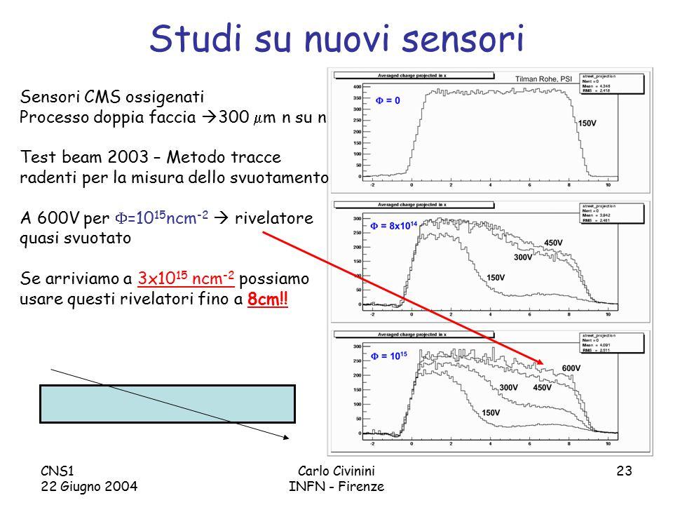 CNS1 22 Giugno 2004 Carlo Civinini INFN - Firenze 23 Studi su nuovi sensori Sensori CMS ossigenati Processo doppia faccia  300  m n su n Test beam 2003 – Metodo tracce radenti per la misura dello svuotamento A 600V per  =10 15 ncm -2  rivelatore quasi svuotato Se arriviamo a 3x10 15 ncm -2 possiamo usare questi rivelatori fino a 8cm!!