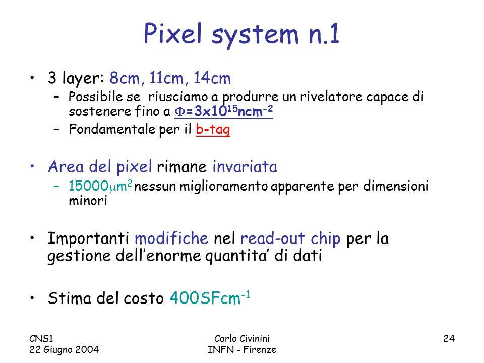 CNS1 22 Giugno 2004 Carlo Civinini INFN - Firenze 24 Pixel system n.1 3 layer: 8cm, 11cm, 14cm –Possibile se riusciamo a produrre un rivelatore capace di sostenere fino a  =3x10 15 ncm -2 –Fondamentale per il b-tag Area del pixel rimane invariata –15000  m 2 nessun miglioramento apparente per dimensioni minori Importanti modifiche nel read-out chip per la gestione dell'enorme quantita' di dati Stima del costo 400SFcm -1