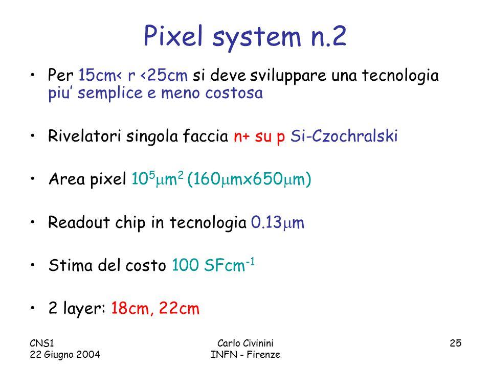 CNS1 22 Giugno 2004 Carlo Civinini INFN - Firenze 25 Pixel system n.2 Per 15cm< r <25cm si deve sviluppare una tecnologia piu' semplice e meno costosa Rivelatori singola faccia n+ su p Si-Czochralski Area pixel 10 5  m 2 (160  mx650  m) Readout chip in tecnologia 0.13  m Stima del costo 100 SFcm -1 2 layer: 18cm, 22cm