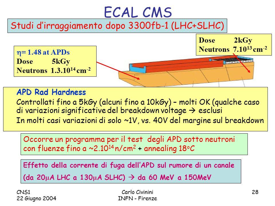 CNS1 22 Giugno 2004 Carlo Civinini INFN - Firenze 28 ECAL CMS APD Rad Hardness Controllati fino a 5kGy (alcuni fino a 10kGy) – molti OK (qualche caso di variazioni significative del breakdown voltage  esclusi In molti casi variazioni di solo ~1V, vs.