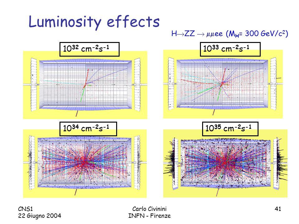 CNS1 22 Giugno 2004 Carlo Civinini INFN - Firenze 41 Luminosity effects H  ZZ   ee (M H = 300 GeV/c 2 ) 10 32 cm -2 s -1 10 33 cm -2 s -1 10 34 cm -2 s -1 10 35 cm -2 s -1