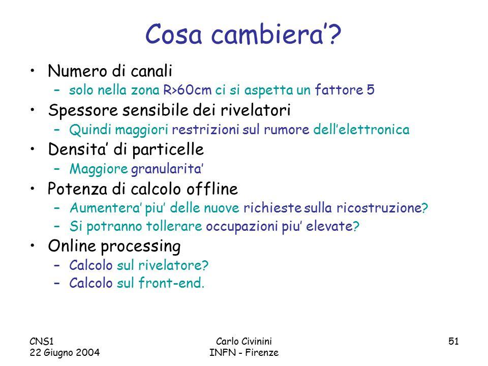 CNS1 22 Giugno 2004 Carlo Civinini INFN - Firenze 51 Cosa cambiera'.