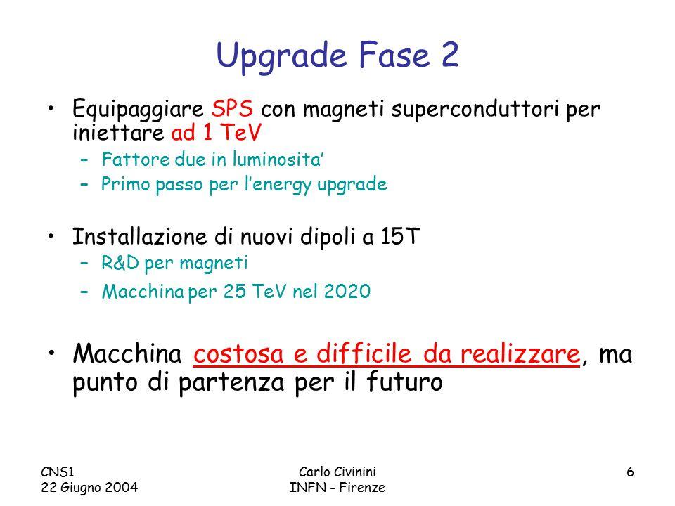 CNS1 22 Giugno 2004 Carlo Civinini INFN - Firenze 6 Upgrade Fase 2 Equipaggiare SPS con magneti superconduttori per iniettare ad 1 TeV –Fattore due in luminosita' –Primo passo per l'energy upgrade Installazione di nuovi dipoli a 15T –R&D per magneti –Macchina per 25 TeV nel 2020 Macchina costosa e difficile da realizzare, ma punto di partenza per il futuro