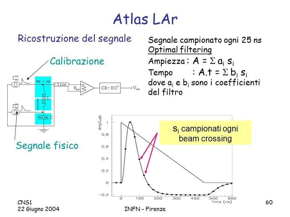 CNS1 22 Giugno 2004 Carlo Civinini INFN - Firenze 60 Atlas LAr Calibrazione Segnale campionato ogni 25 ns Optimal filtering Ampiezza : A =  a i s i Tempo : A.t =  b i s i dove a i e b i sono i coefficienti del filtro Segnale fisico s i campionati ogni beam crossing Ricostruzione del segnale