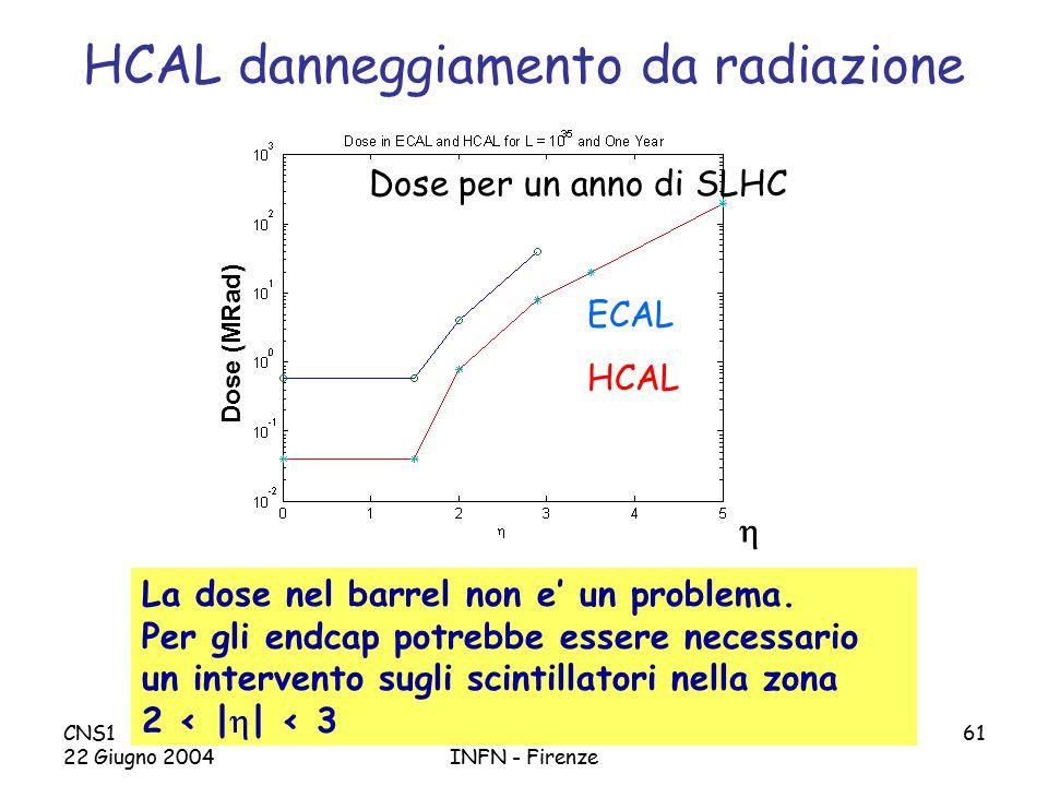 CNS1 22 Giugno 2004 Carlo Civinini INFN - Firenze 61 HCAL danneggiamento da radiazione La dose nel barrel non e' un problema.