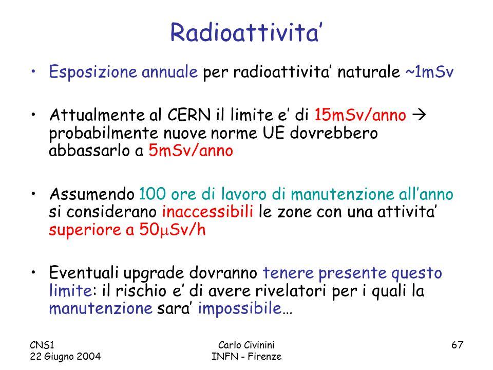 CNS1 22 Giugno 2004 Carlo Civinini INFN - Firenze 67 Radioattivita' Esposizione annuale per radioattivita' naturale ~1mSv Attualmente al CERN il limite e' di 15mSv/anno  probabilmente nuove norme UE dovrebbero abbassarlo a 5mSv/anno Assumendo 100 ore di lavoro di manutenzione all'anno si considerano inaccessibili le zone con una attivita' superiore a 50  Sv/h Eventuali upgrade dovranno tenere presente questo limite: il rischio e' di avere rivelatori per i quali la manutenzione sara' impossibile…
