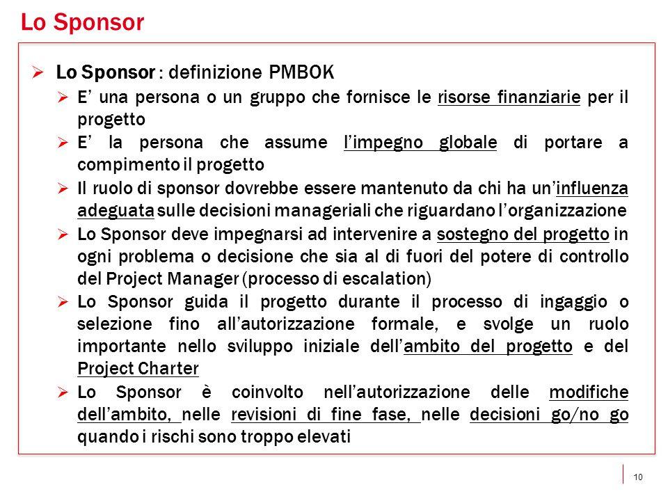 10  Lo Sponsor : definizione PMBOK  E' una persona o un gruppo che fornisce le risorse finanziarie per il progetto  E' la persona che assume l'impe