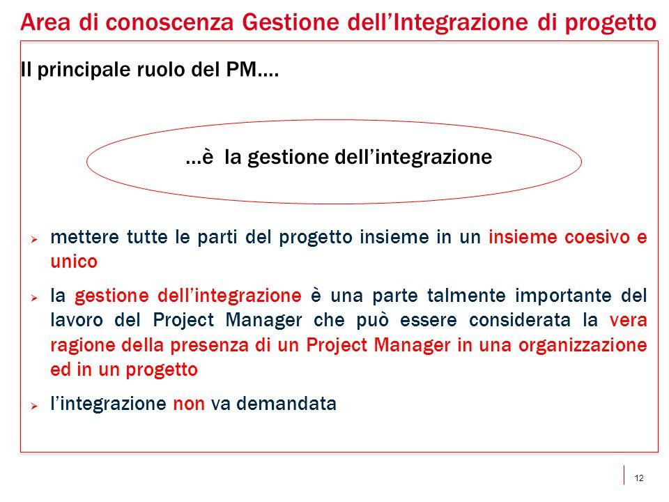12...è la gestione dell'integrazione  mettere tutte le parti del progetto insieme in un insieme coesivo e unico  la gestione dell'integrazione è una