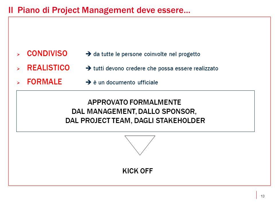 13 KICK OFF + + Il Piano di Project Management deve essere… APPROVATO FORMALMENTE DAL MANAGEMENT, DALLO SPONSOR, DAL PROJECT TEAM, DAGLI STAKEHOLDER  CONDIVISO  da tutte le persone coinvolte nel progetto  REALISTICO  tutti devono credere che possa essere realizzato  FORMALE  è un documento ufficiale