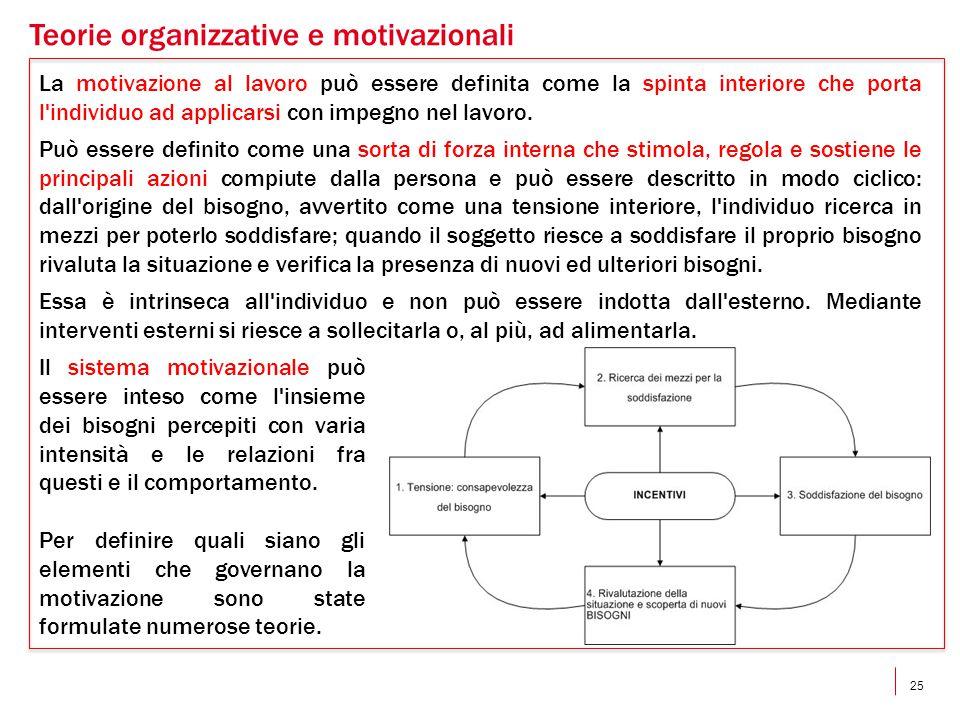 25 La motivazione al lavoro può essere definita come la spinta interiore che porta l individuo ad applicarsi con impegno nel lavoro.