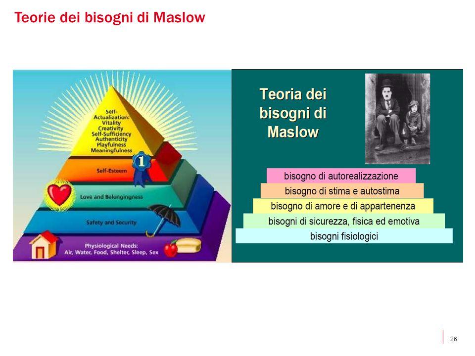 26 Teorie dei bisogni di Maslow