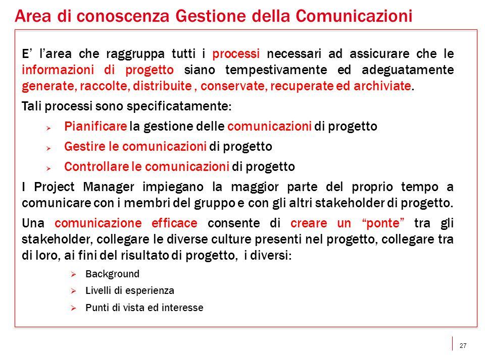 27 Area di conoscenza Gestione della Comunicazioni E' l'area che raggruppa tutti i processi necessari ad assicurare che le informazioni di progetto si