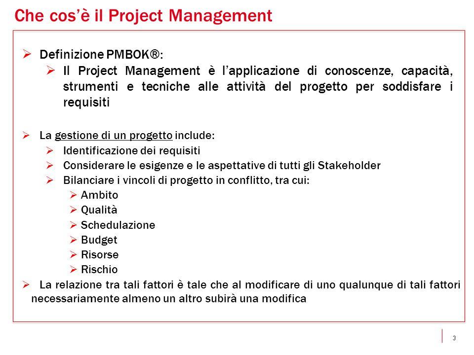 3  Definizione PMBOK®:  Il Project Management è l'applicazione di conoscenze, capacità, strumenti e tecniche alle attività del progetto per soddisfa