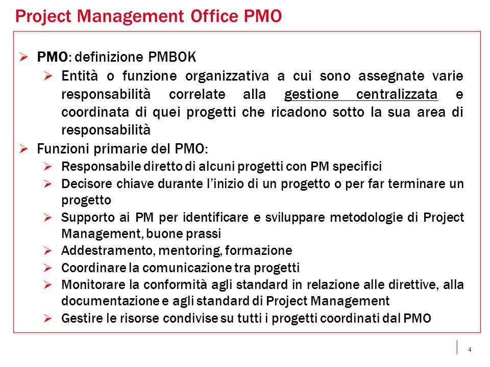 4  PMO: definizione PMBOK  Entità o funzione organizzativa a cui sono assegnate varie responsabilità correlate alla gestione centralizzata e coordin