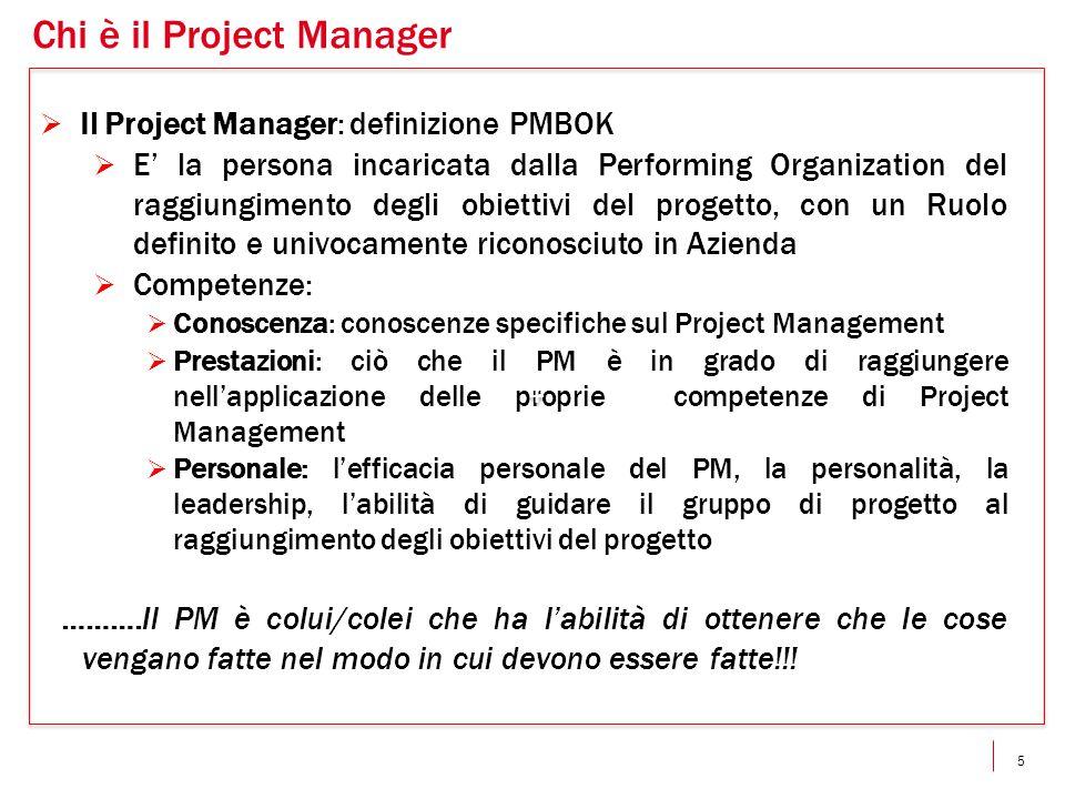 5  Il Project Manager: definizione PMBOK  E' la persona incaricata dalla Performing Organization del raggiungimento degli obiettivi del progetto, co