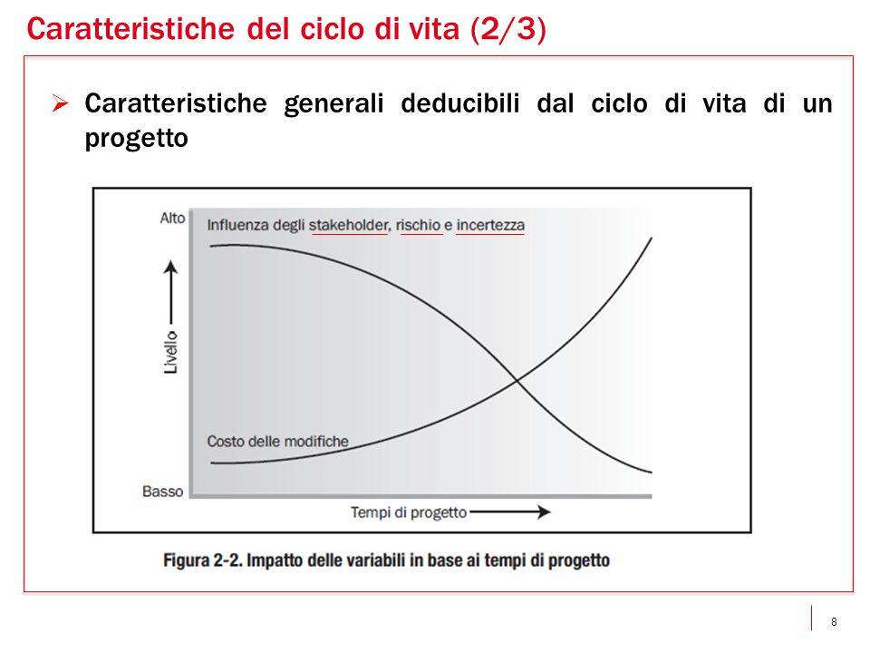 8  Caratteristiche generali deducibili dal ciclo di vita di un progetto Caratteristiche del ciclo di vita (2/3)