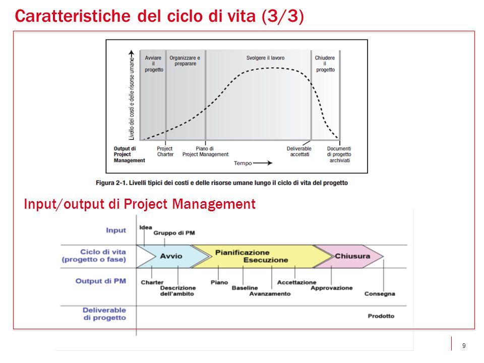 9 Caratteristiche del ciclo di vita (3/3) Input/output di Project Management