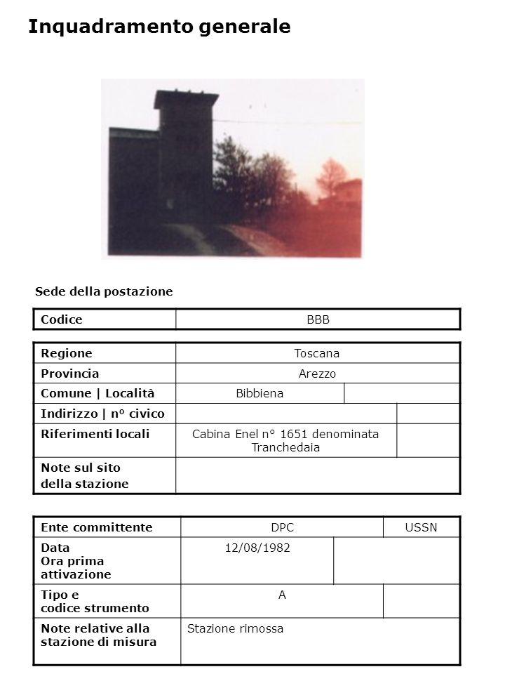Sede della postazione CodiceBBB Ente committenteDPCUSSN Data Ora prima attivazione 12/08/1982 Tipo e codice strumento A Note relative alla stazione di