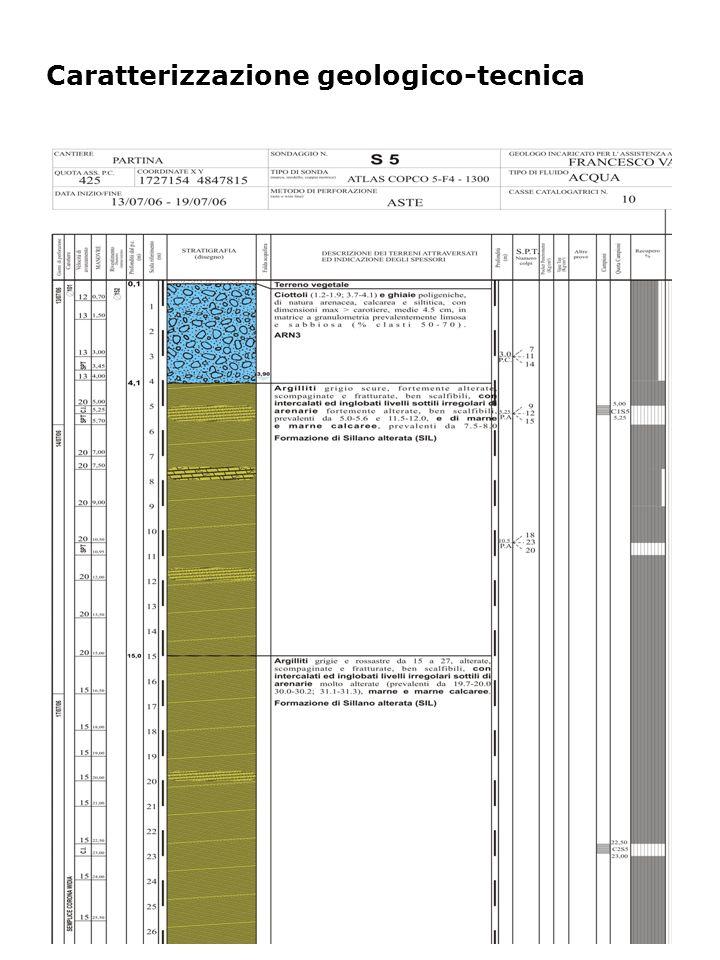 Caratterizzazione geologico-tecnica