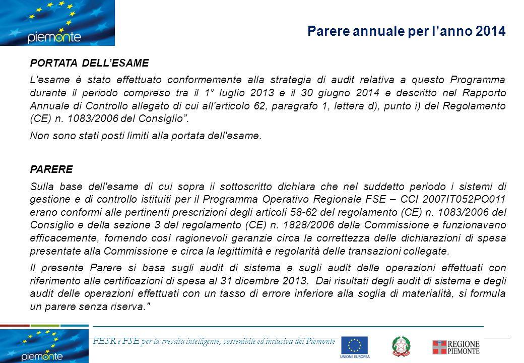 FESR e FSE per la crescita intelligente, sostenibile ed inclusiva del Piemonte Contenuti dell'intervento Parere annuale per l anno 2014 Rapporto Annuale di Controllo (RAC) per l anno 2014 Valutazione da parte della Commissione Europea