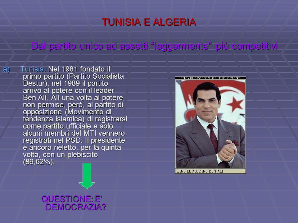"""TUNISIA E ALGERIA Dal partito unico ad assetti """"leggermente"""" più competitivi a) Tunisia. Nel 1981 fondato il primo partito (Partito Socialista Destur)"""