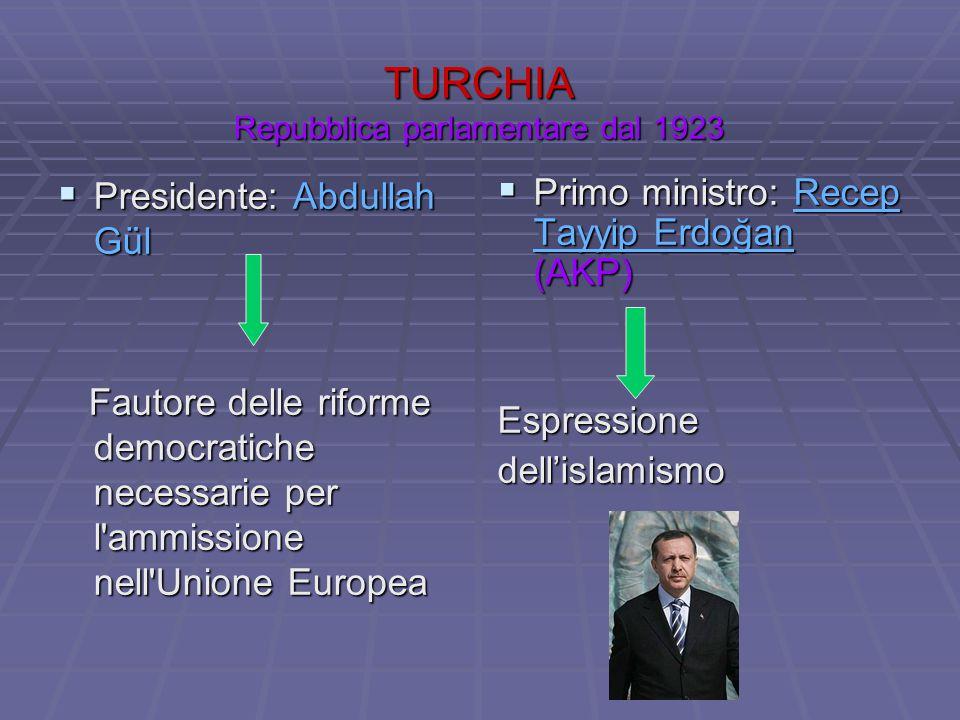 TURCHIA Repubblica parlamentare dal 1923  Presidente: Abdullah Gül Fautore delle riforme democratiche necessarie per l'ammissione nell'Unione Europea