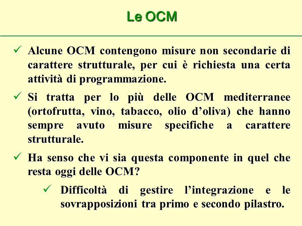 Alcune OCM contengono misure non secondarie di carattere strutturale, per cui è richiesta una certa attività di programmazione.