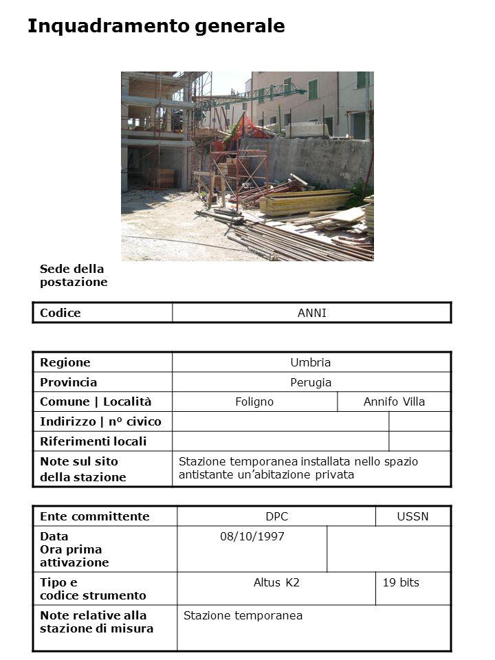 Sede della postazione CodiceANNI Ente committenteDPCUSSN Data Ora prima attivazione 08/10/1997 Tipo e codice strumento Altus K219 bits Note relative a