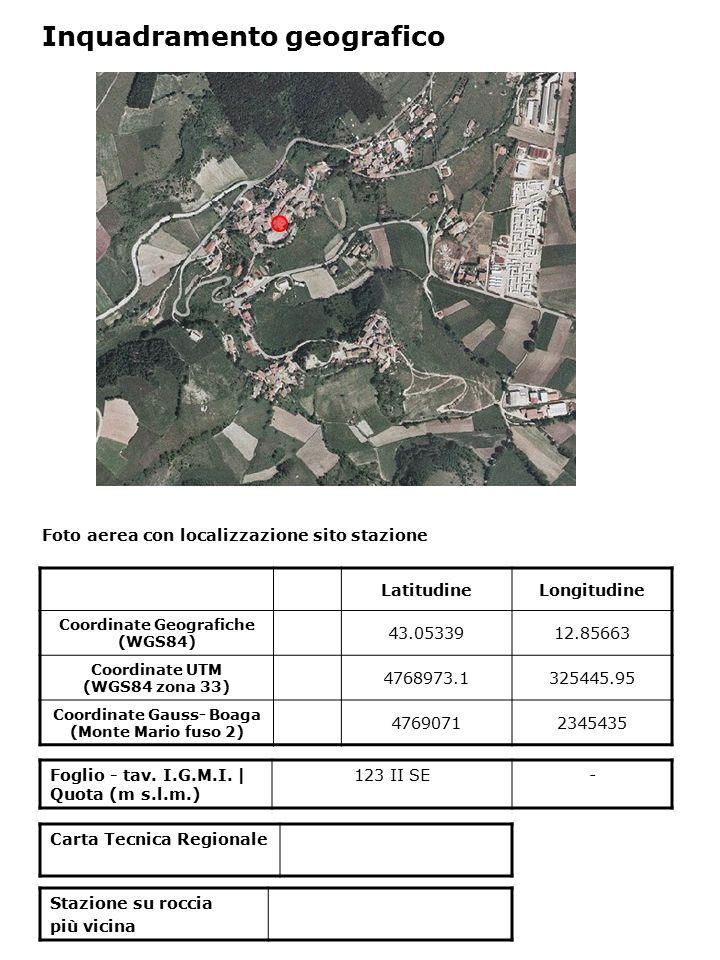 Foto aerea con localizzazione sito stazione Foglio - tav. I.G.M.I. | Quota (m s.l.m.) 123 II SE- Inquadramento geografico LatitudineLongitudine Coordi