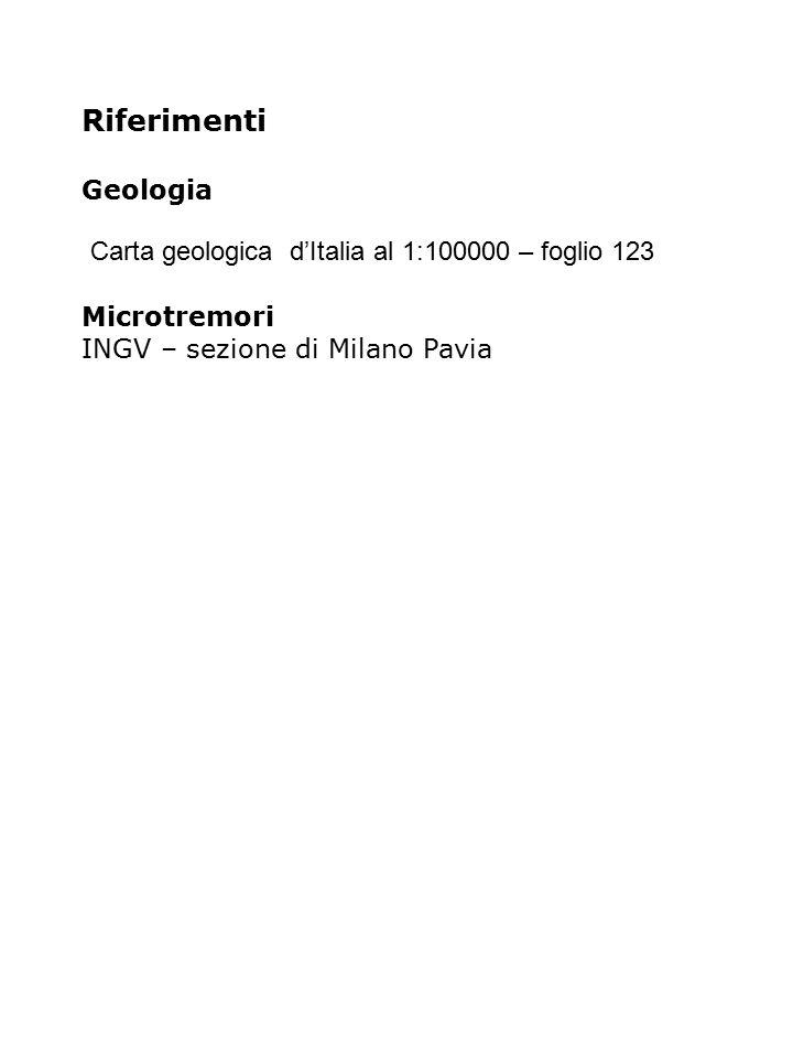 Riferimenti Geologia Microtremori INGV – sezione di Milano Pavia Carta geologica d'Italia al 1:100000 – foglio 123