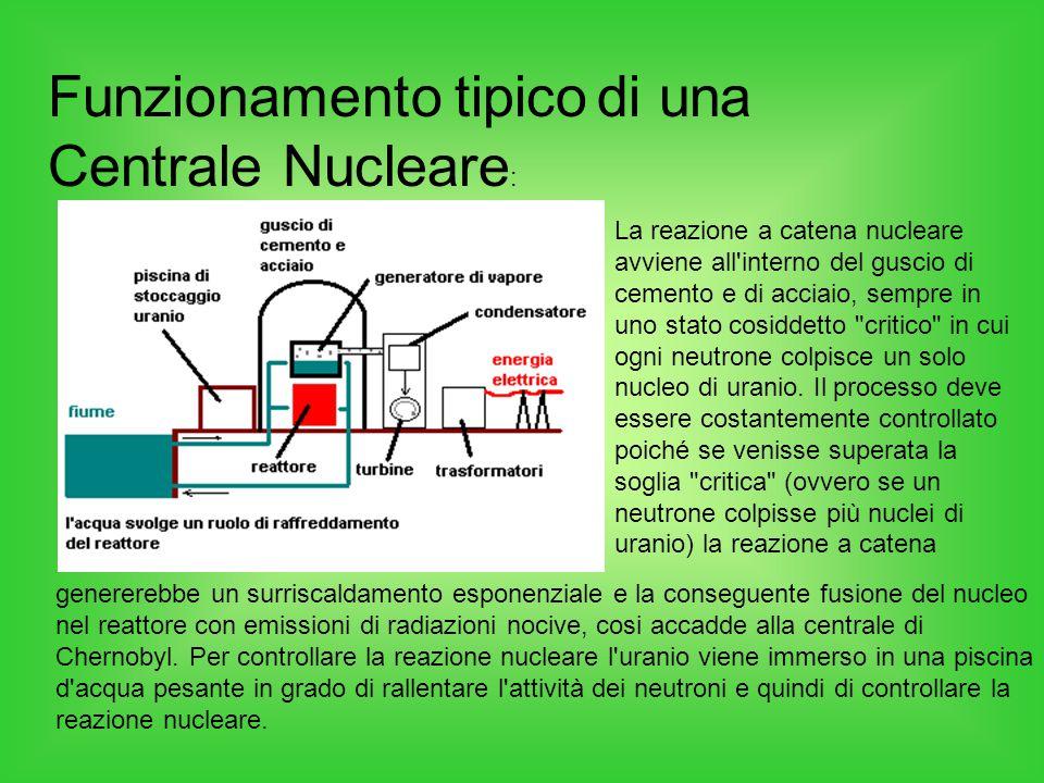 La reazione a catena nucleare avviene all'interno del guscio di cemento e di acciaio, sempre in uno stato cosiddetto