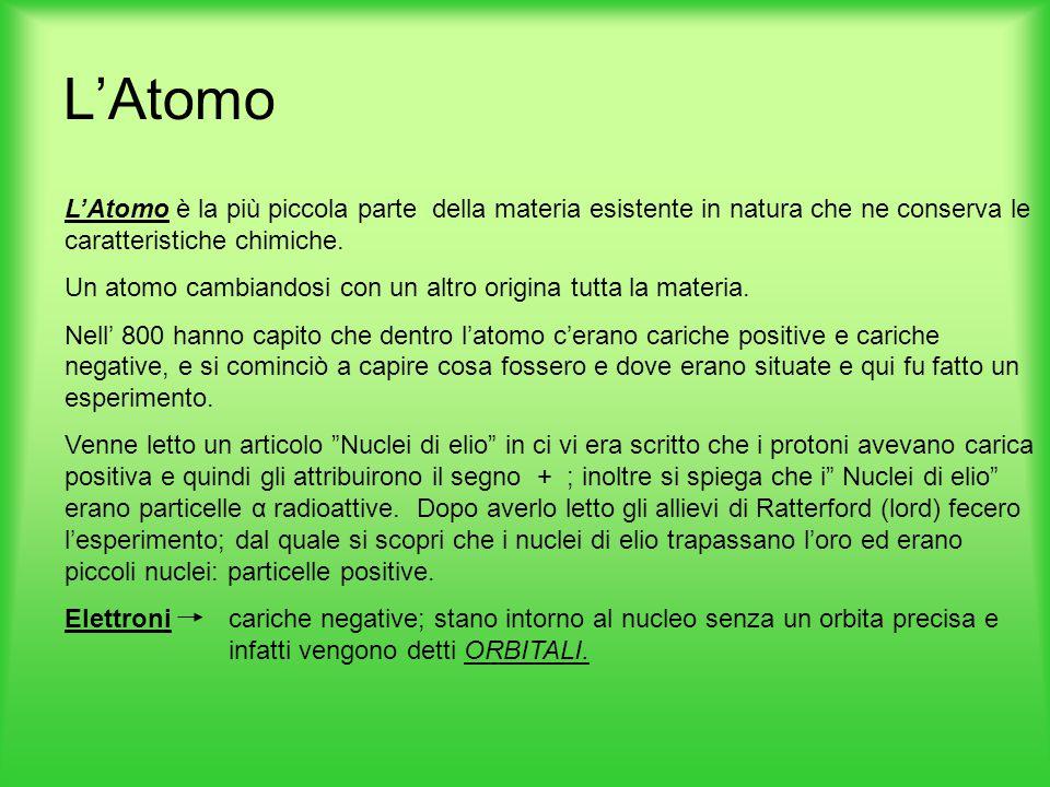 L'Atomo L'Atomo è la più piccola parte della materia esistente in natura che ne conserva le caratteristiche chimiche. Un atomo cambiandosi con un altr