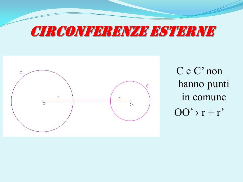 C e C' non hanno punti in comune OO' › r + r' CIRCONFERENZE ESTERNE